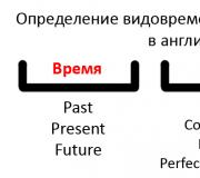Время глагола в русском языке